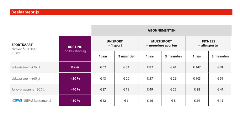 tarief sportkaart 2017-2018