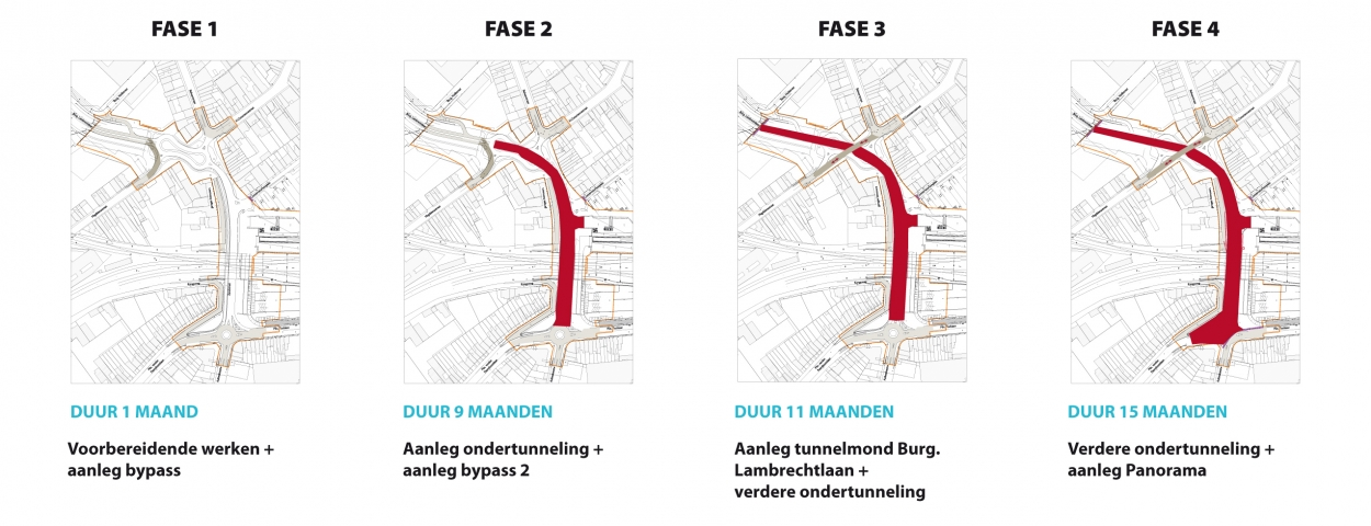 Fase 1 bouwwerken wegtunnel en parking stationsproject